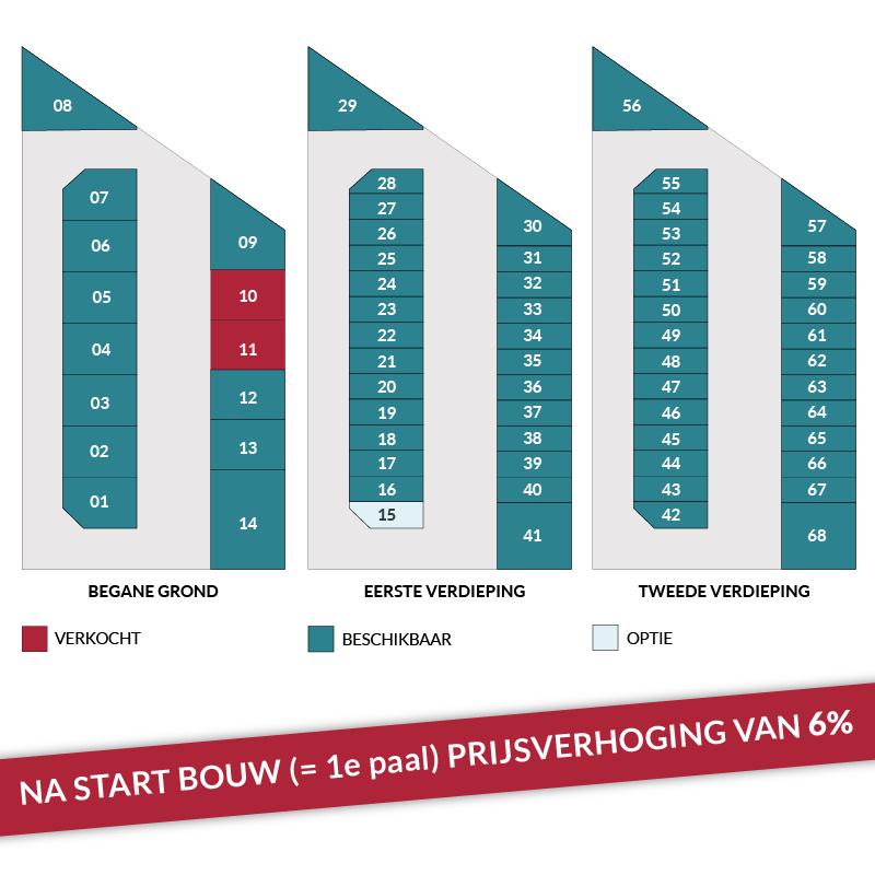 Velsen-Noord beschikbaarheid